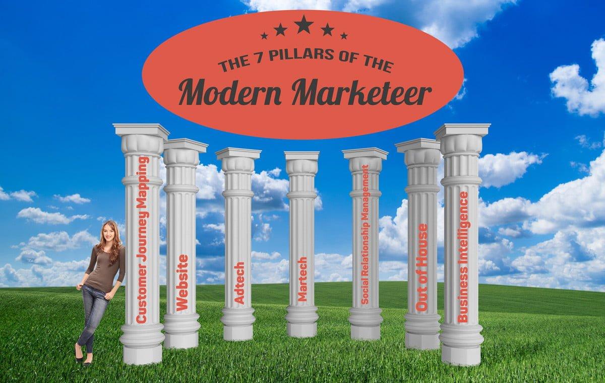 The 7 pillars of the modern marketeer